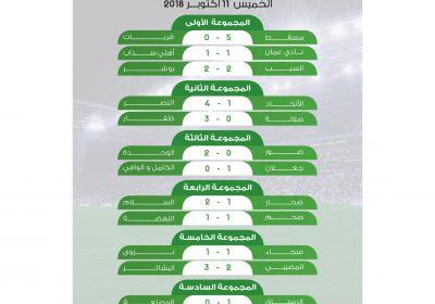 نتائج مباريات الجولة السادسة للدوري الأولمبي العماني تحت 21 سنة والتي أختتمت مساء أمس الخميس  #الذكرى_العُمانية 