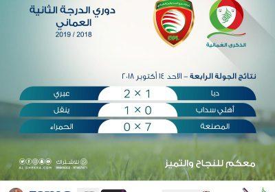 نتائج الجولة الرابعة لدوري الدرجة الثانية العماني والترتيب بعد الجولة