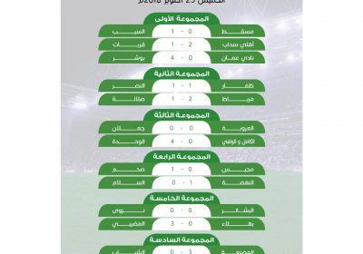 نتائج الجولة الثامنة للدوري العماني تحت 21 سنة والتي أقيمت مساء يوم الجمعة #الذكرى_العُمانية
