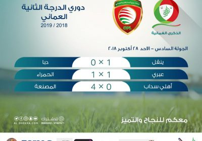 نتائج مباريات اليوم للجولة السادسة من دوري الدرجة الثانية العماني  #الذكرى_العُمانية