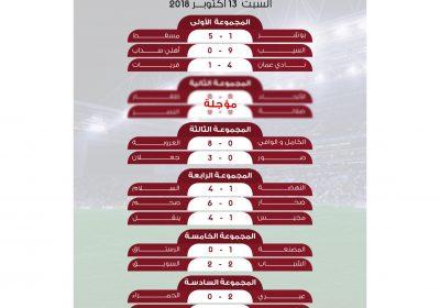 نتائج مباريات الجولة السادسة للدوري العماني تحت 18 سنة التي أقيمت اليوم السبت