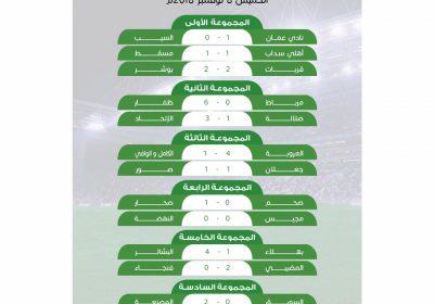 نتائج الجولة العاشرة للدوري العماني تحت 21 سنة