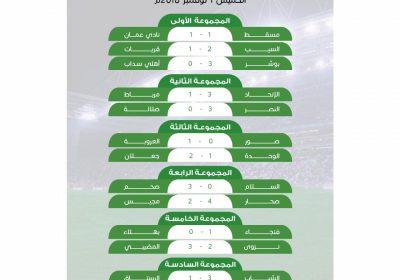 نتائج الجولة التاسعة للدوري العماني تحت 21 سنة