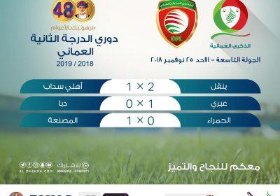 نتائج مباريات دوري الدرجة الثانية العماني 🇴🇲 🔻 الدور الثاني – الجولة التاسعة 🗓 الاحد : 25 نوفمبر 2018