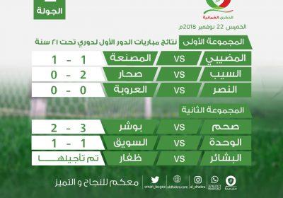نتائج الجولة الثانية للمرحلة الثانية للدوري العماني تحت21 سنة