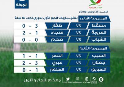 نتائج الدوري تحت 18 سنه الجولة الثانية للمرحلة الثانية