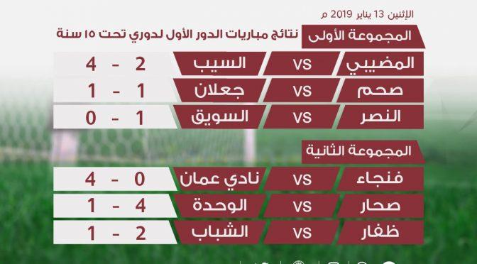 نتائج الجولة الرابعة للمرحلة الثانية للدوري العماني تحت 15 سنة