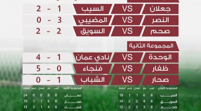 🇴🇲 نتائج وترتيب دوري تحت 15 سنة العماني 🇴🇲 🔹 مباريات المرحلة الثانية – الجولة 8