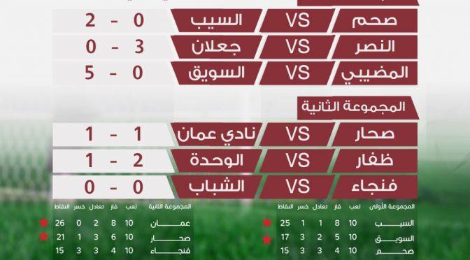 مباريات الجولة 10 والاخيرة لدوري تحت 15 سنة وتأهل السيب والسويق ونادي عمان وصحار