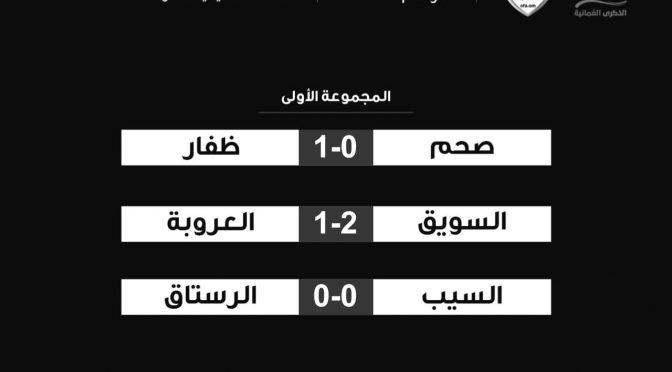 نتائج دوري تحت 16 سنة العماني 🇴🇲 مباريات المرحلة الثانية – الجولة (1)