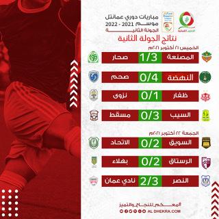 نتائج وترتيب دوري عمانتل بعد نهاية الجولة الثانية